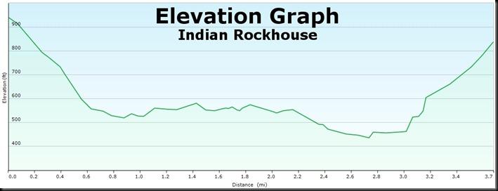 IndianRockhouseEG